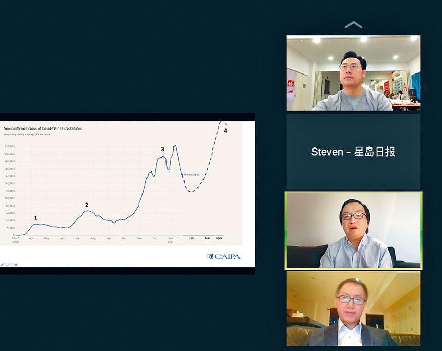 Dr. Paul Lee and Dr. Raymond Li Held an Online Meeting